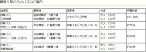 高校野球岐阜県大会会場アクセス