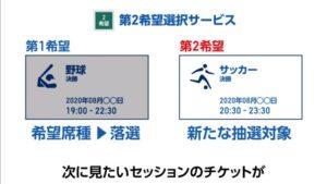 東京2020申込2