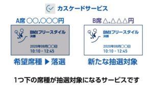 東京2020申込